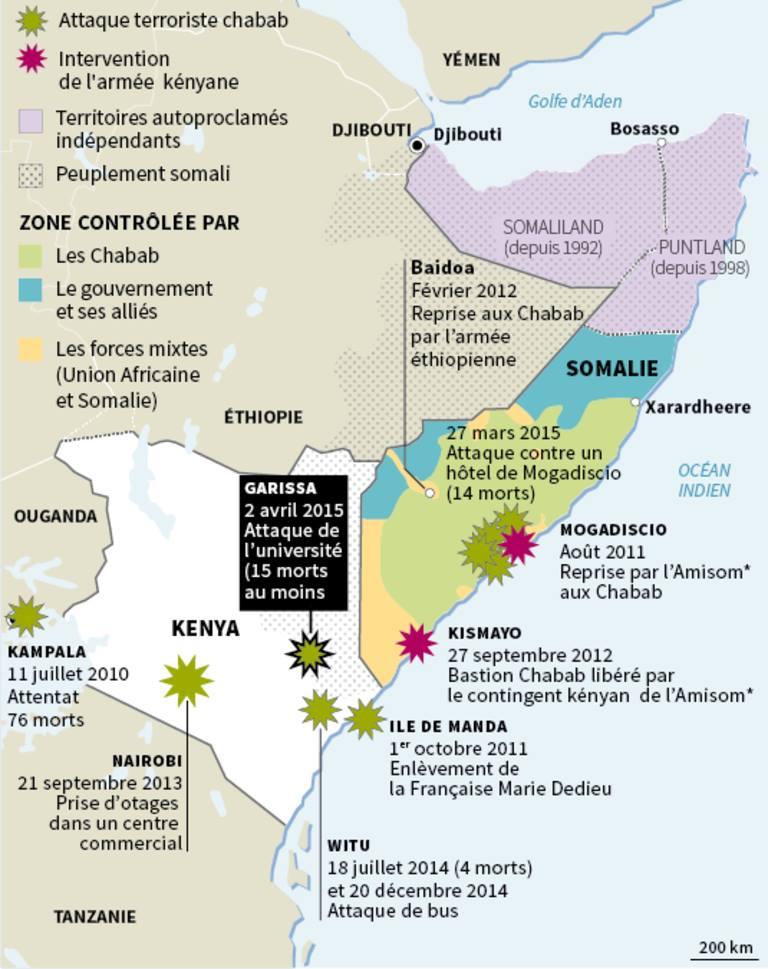 Retour sur les relations somali-kényanes : comment expliquer les attentats de Garissa au Kenya ?